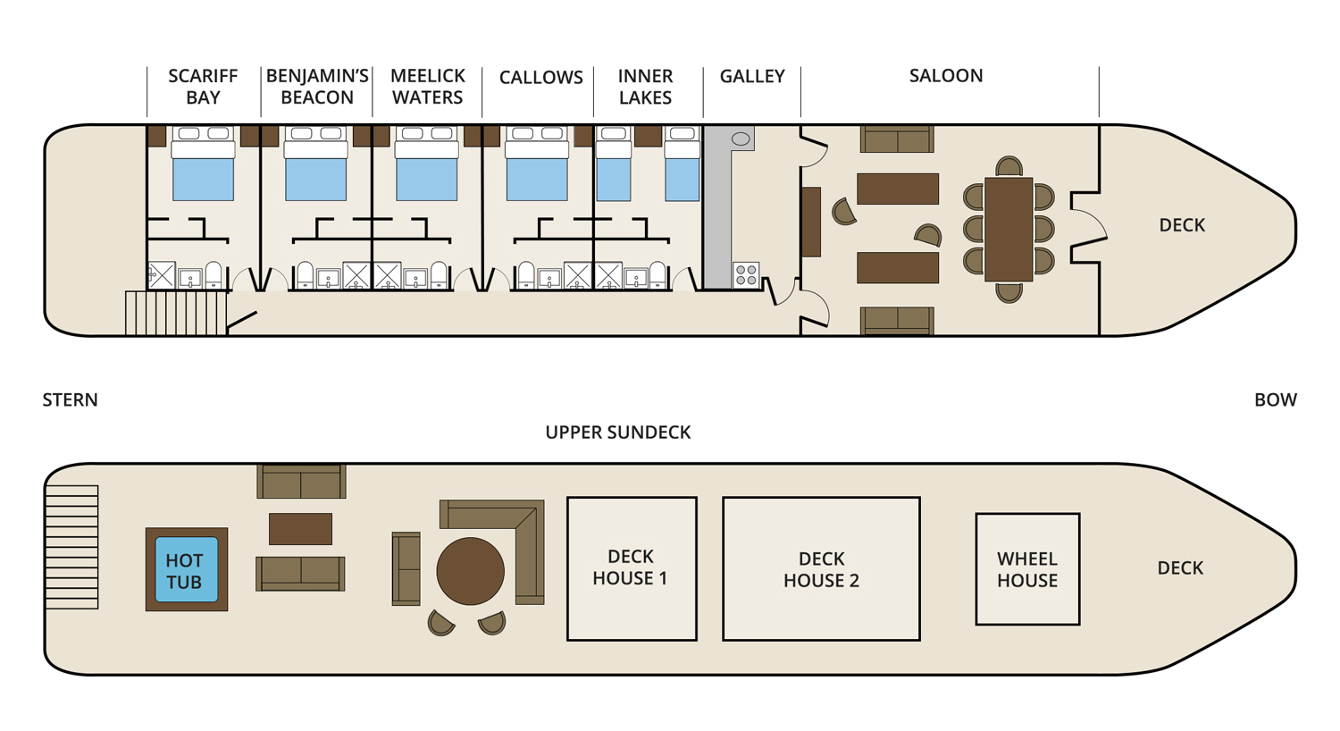 Shannon Princess deck plans: upper deck and accommodation deck